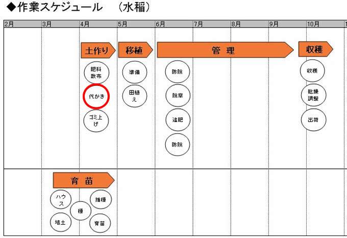 02.土作り_代掻き